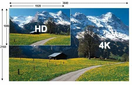 Youtube brings 4K streaming to the CES with VP9 codec