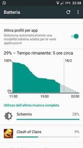 Samsung Galaxy S4 Mini Android 6 Marshmallow